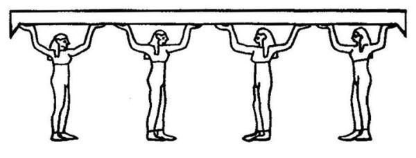 Egyptian skybearers