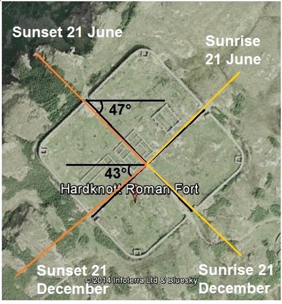 The ruins of the Roman fort in Britain by Hardknott Pass are roughly aligned with the light of the solstice sun. Credit: Satellite image copyright Infoterra Ltd & Bluesky, courtesy Amelia Carolina Sparavigna